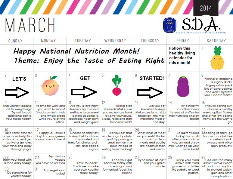 National Nutrition Month 2014 March Flashback Uc Berkeley S Student Dietetic Association